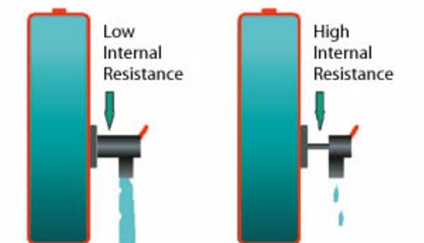 Khuyến nghị kiểm tra pin và lịch kiểm tra cho các hệ thống dự phòng pin